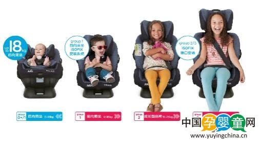 孩子几岁开始使用安全座椅?专家提醒出生后就必须使用!